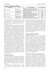 ВГЧ-7 инфекции и иммунитет_Страница_2